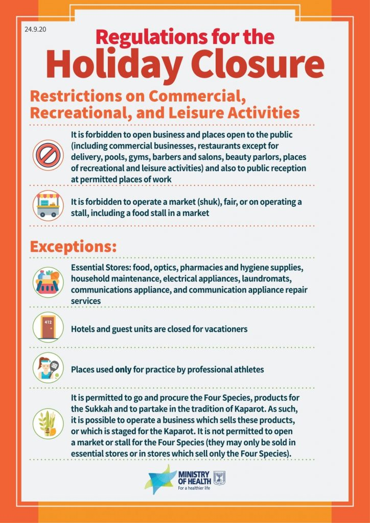 Regulations for the Lockdown in Israel